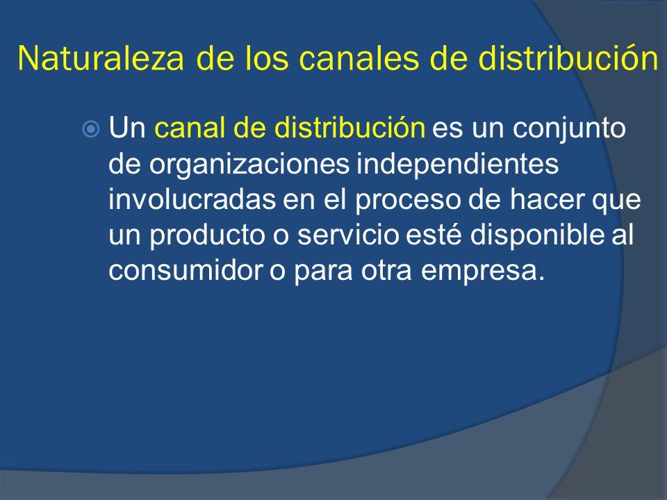Naturaleza de los canales de distribución Un canal de distribución es un conjunto de organizaciones independientes involucradas en el proceso de hacer