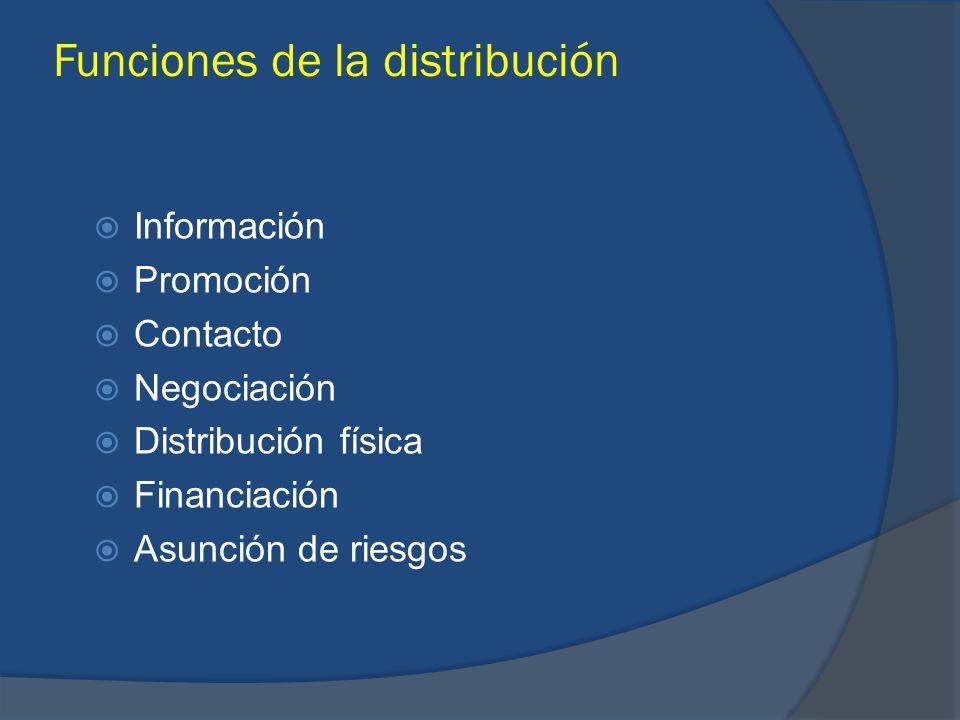 Funciones de la distribución Información Promoción Contacto Negociación Distribución física Financiación Asunción de riesgos