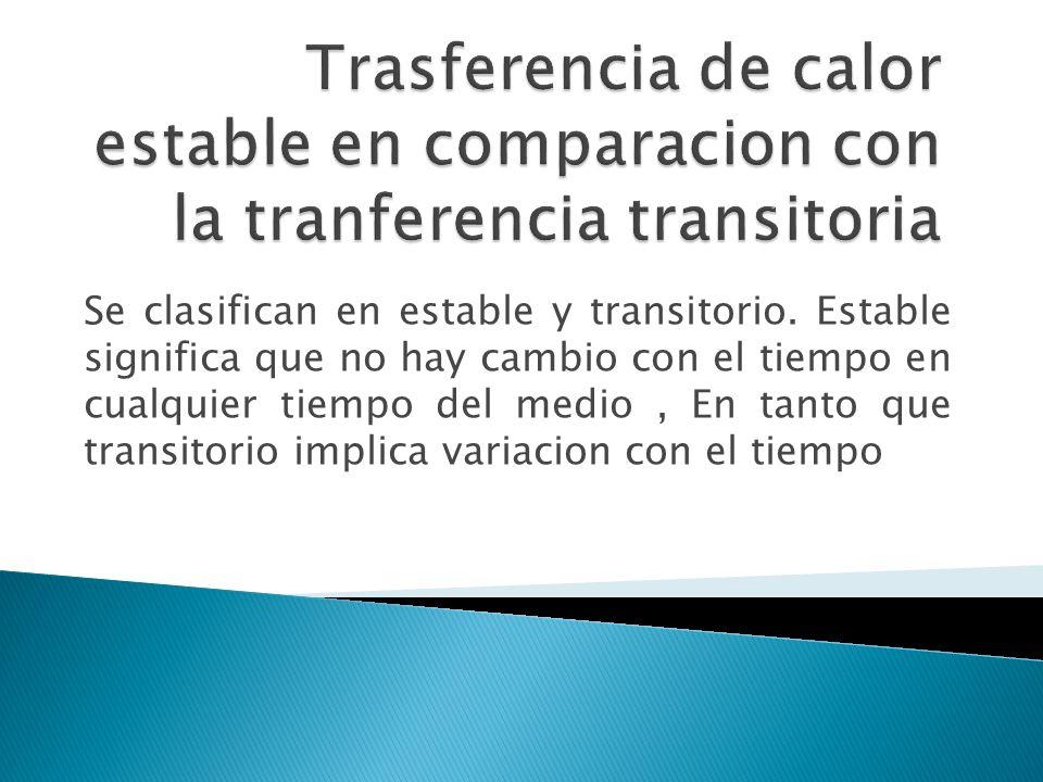 Se clasifican en estable y transitorio.