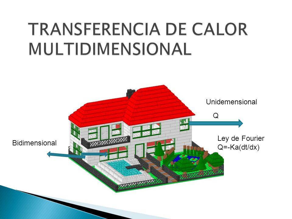 TRANSFERENCIA DE CALOR MULTIDIMENSIONAL Q Unidemensional Bidimensional Ley de Fourier Q=-Ka(dt/dx)