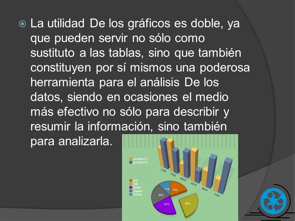La utilidad De los gráficos es doble, ya que pueden servir no sólo como sustituto a las tablas, sino que también constituyen por sí mismos una poderos