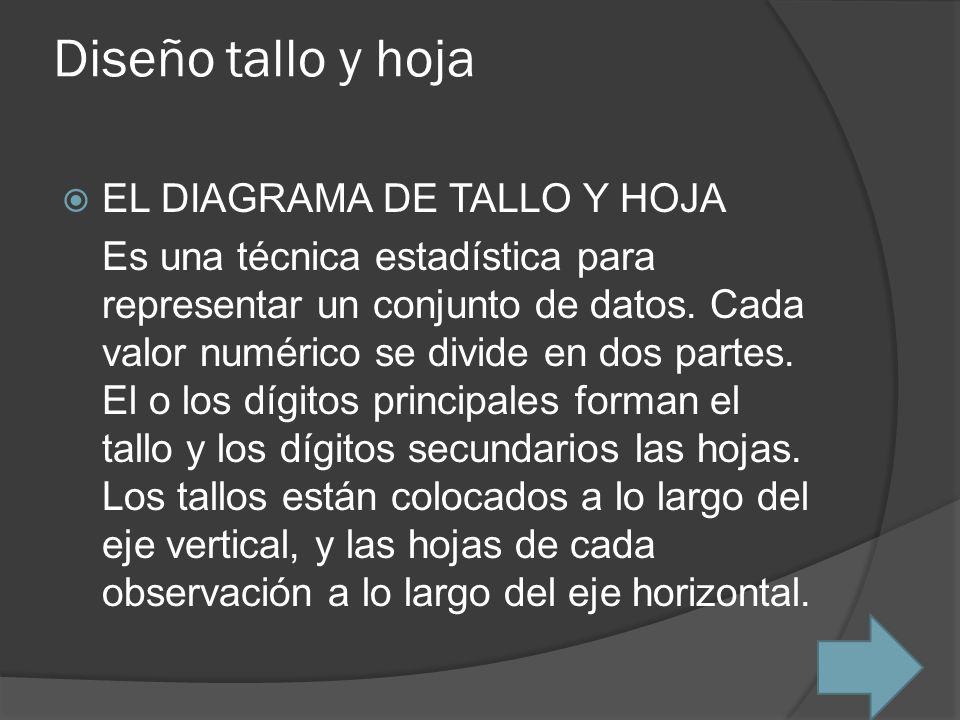 Diseño tallo y hoja EL DIAGRAMA DE TALLO Y HOJA Es una técnica estadística para representar un conjunto de datos. Cada valor numérico se divide en dos
