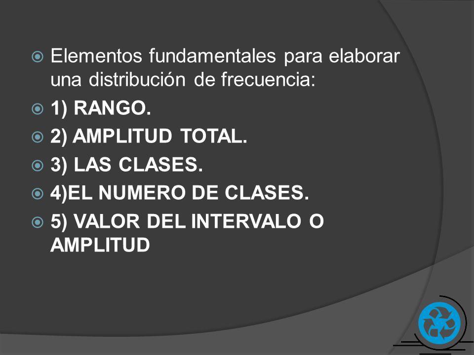 Elementos fundamentales para elaborar una distribución de frecuencia: 1) RANGO. 2) AMPLITUD TOTAL. 3) LAS CLASES. 4)EL NUMERO DE CLASES. 5) VALOR DEL