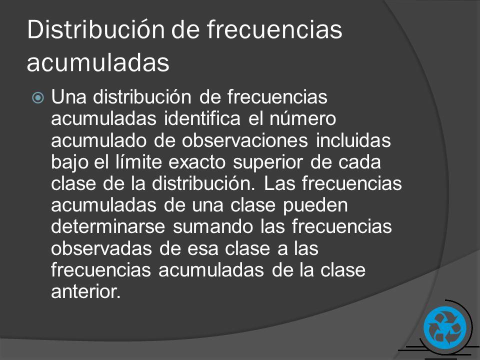 Distribución de frecuencias acumuladas Una distribución de frecuencias acumuladas identifica el número acumulado de observaciones incluidas bajo el lí