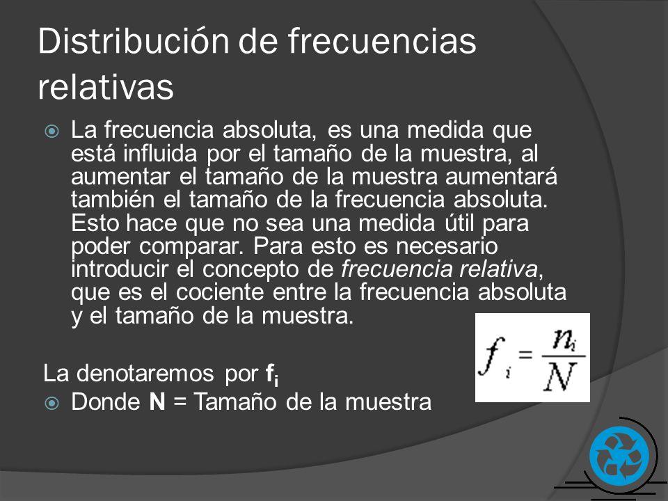 Distribución de frecuencias relativas La frecuencia absoluta, es una medida que está influida por el tamaño de la muestra, al aumentar el tamaño de la