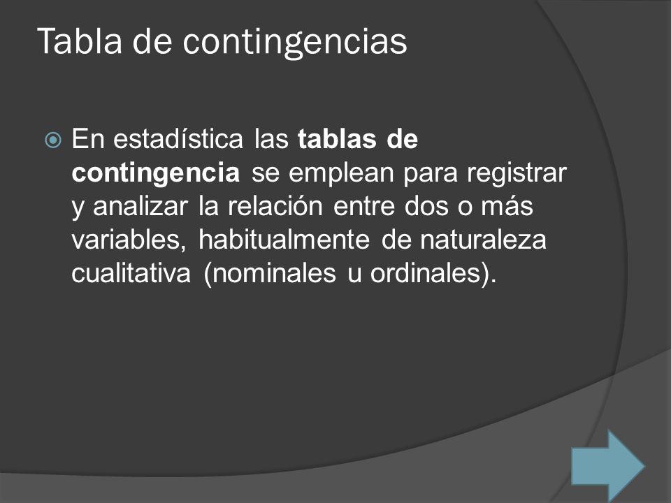 Tabla de contingencias En estadística las tablas de contingencia se emplean para registrar y analizar la relación entre dos o más variables, habitualm