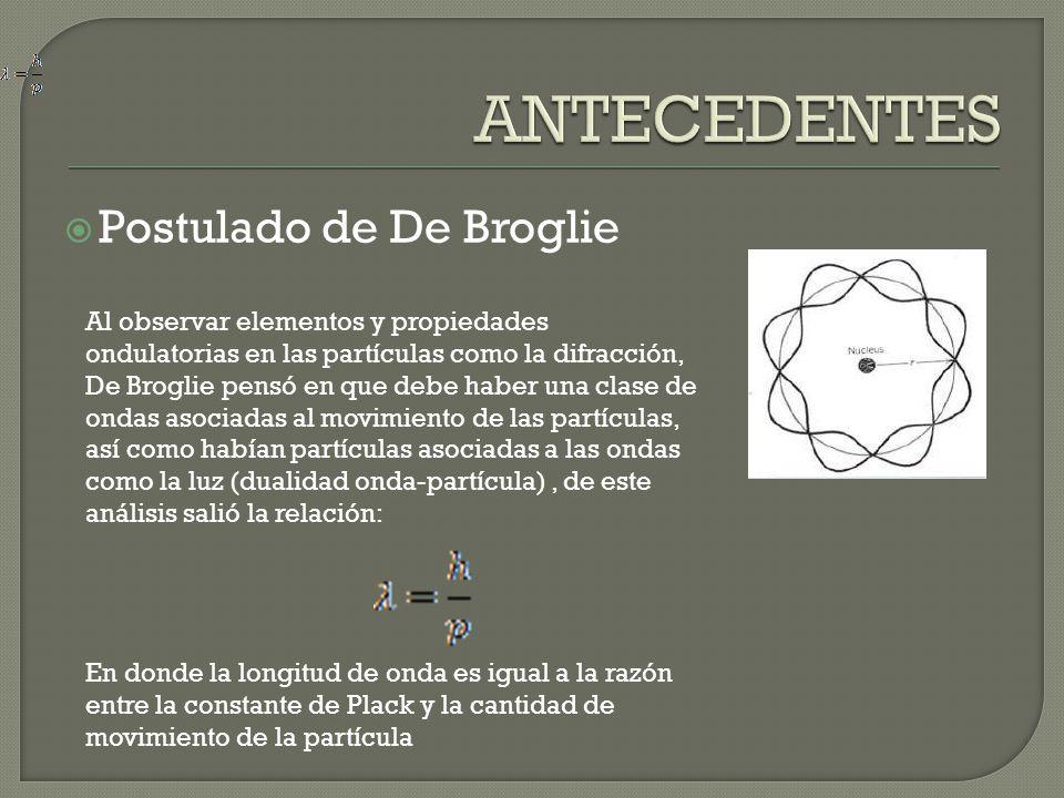 Postulado de De Broglie Al observar elementos y propiedades ondulatorias en las partículas como la difracción, De Broglie pensó en que debe haber una