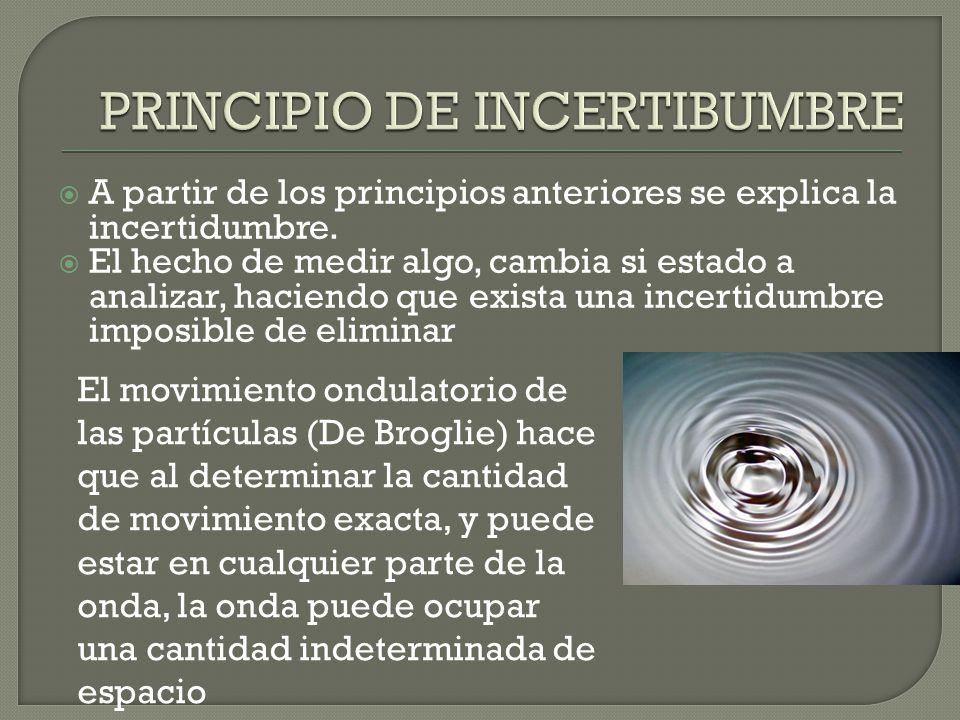 A partir de los principios anteriores se explica la incertidumbre.