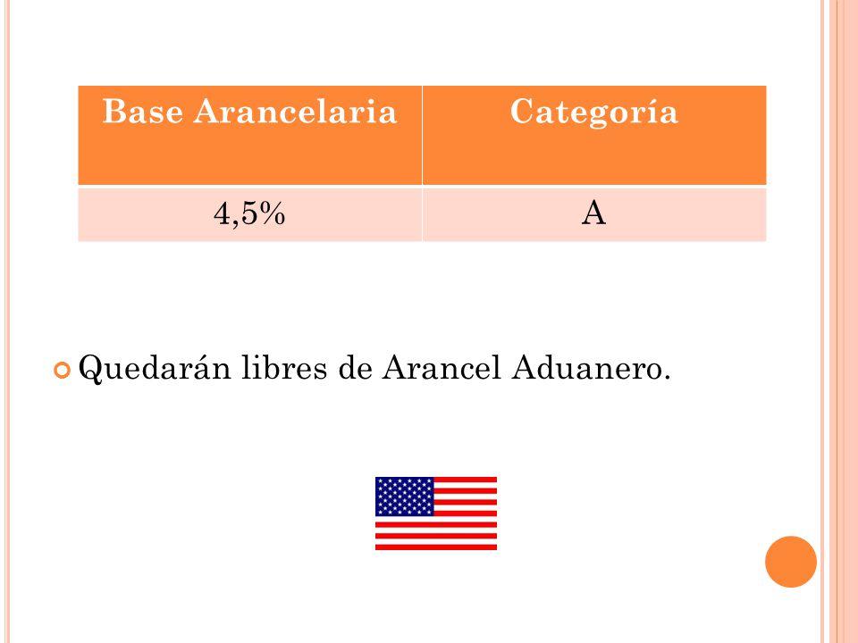 Quedarán libres de Arancel Aduanero. Base ArancelariaCategoría 4,5%A