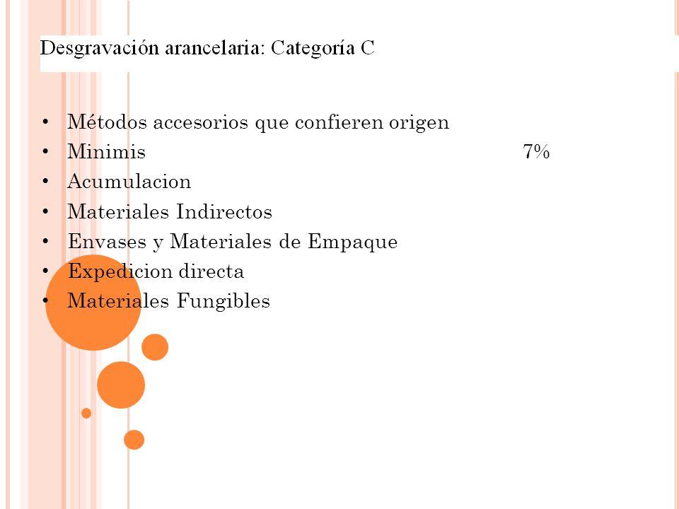 Métodos accesorios que confieren origen Minimis 7% Acumulacion Materiales Indirectos Envases y Materiales de Empaque Expedicion directa Materiales Fun
