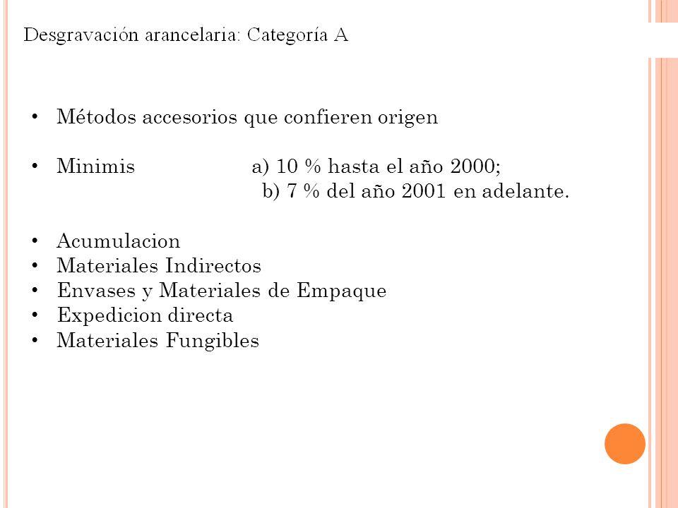 Métodos accesorios que confieren origen Minimis a) 10 % hasta el año 2000; b) 7 % del año 2001 en adelante. Acumulacion Materiales Indirectos Envases