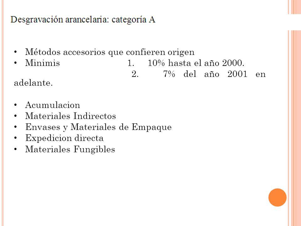 Métodos accesorios que confieren origen Minimis 1. 10% hasta el año 2000. 2. 7% del año 2001 en adelante. Acumulacion Materiales Indirectos Envases y
