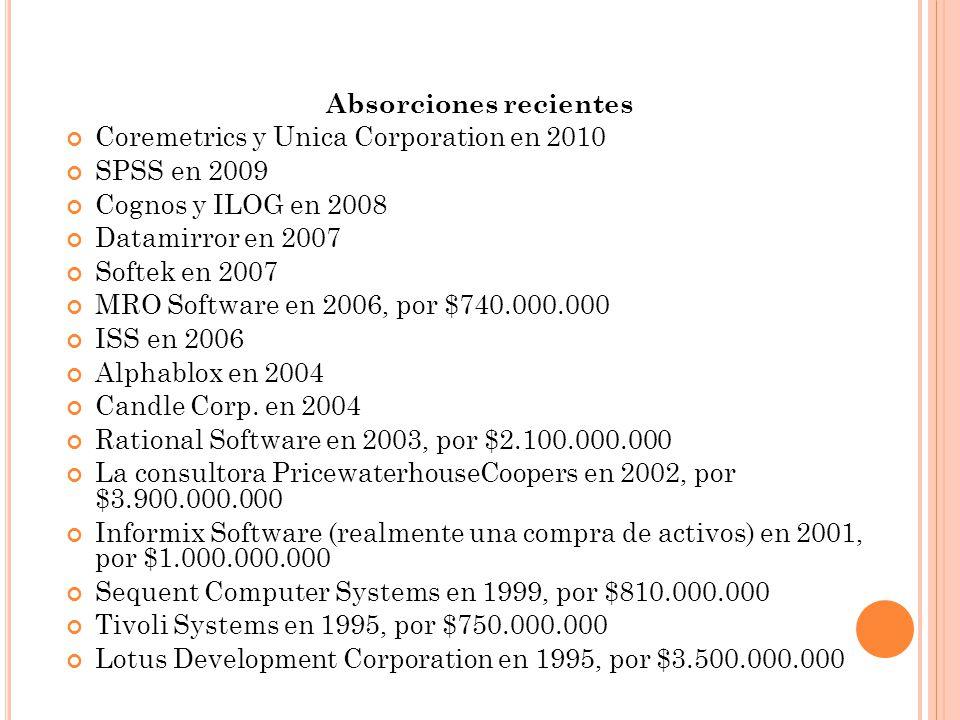 Absorciones recientes Coremetrics y Unica Corporation en 2010 SPSS en 2009 Cognos y ILOG en 2008 Datamirror en 2007 Softek en 2007 MRO Software en 200