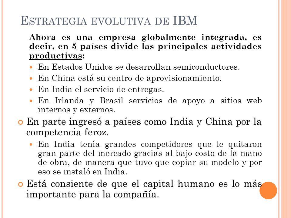E STRATEGIA EVOLUTIVA DE IBM Ahora es una empresa globalmente integrada, es decir, en 5 países divide las principales actividades productivas: En Esta