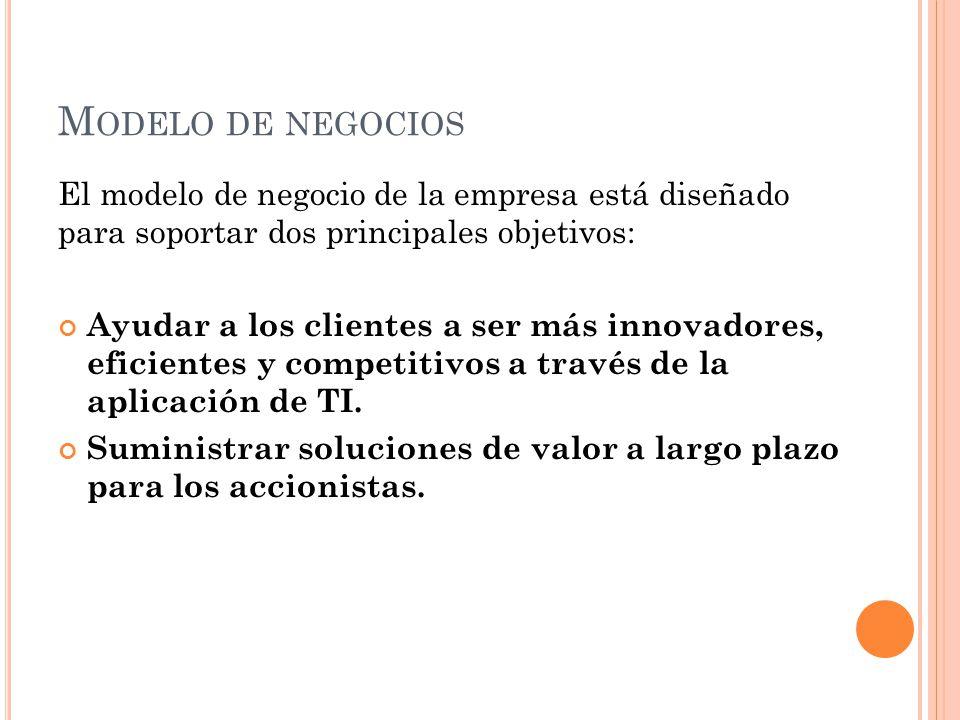 M ODELO DE NEGOCIOS El modelo de negocio de la empresa está diseñado para soportar dos principales objetivos: Ayudar a los clientes a ser más innovado