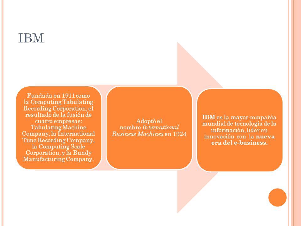 B IBLIOGRAFÍA http://www.forbes.com/power-women/list/ http://www.ibm.com/ibm/governmentalprograms/ero.ht ml http://www.ibm.com/ibm/governmentalprograms/ero.ht ml http://www.ibm.com/mx/services/cloud.phtml http://es.wikipedia.org/wiki/IBM http://mx.finanzas.yahoo.com/q/bs?s=IBM&annual http://www- 142.ibm.com/software/products/mx/es/category http://www- 142.ibm.com/software/products/mx/es/category Hill, Charles W.