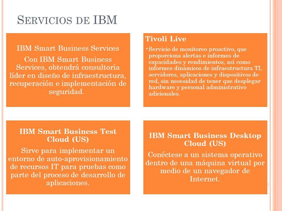 S UBSIDIARIAS Y OTRAS COMPAÑÍAS RELACIONADAS Ingeniería del Software Avanzado (INSA), proyecto empresarial iniciado en 1991 por IBM España y Catalana Occidente.