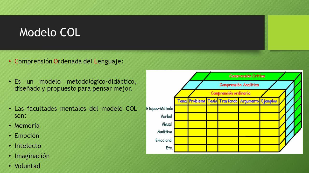 Modelo COL Comprensión Ordenada del Lenguaje: Es un modelo metodológico-didáctico, diseñado y propuesto para pensar mejor.