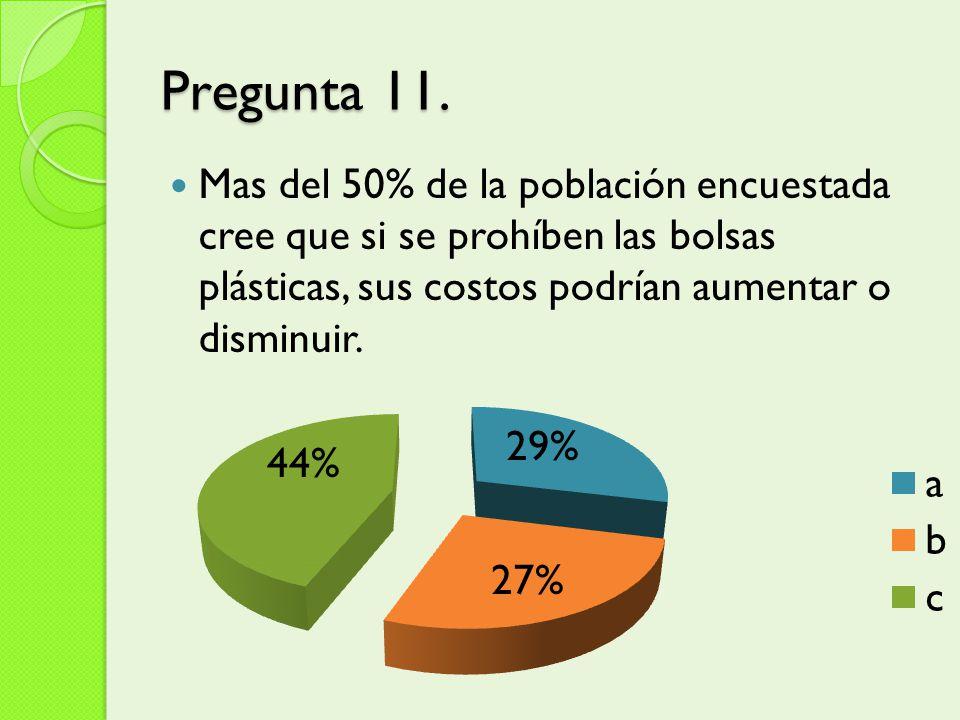 Pregunta 11. Mas del 50% de la población encuestada cree que si se prohíben las bolsas plásticas, sus costos podrían aumentar o disminuir.