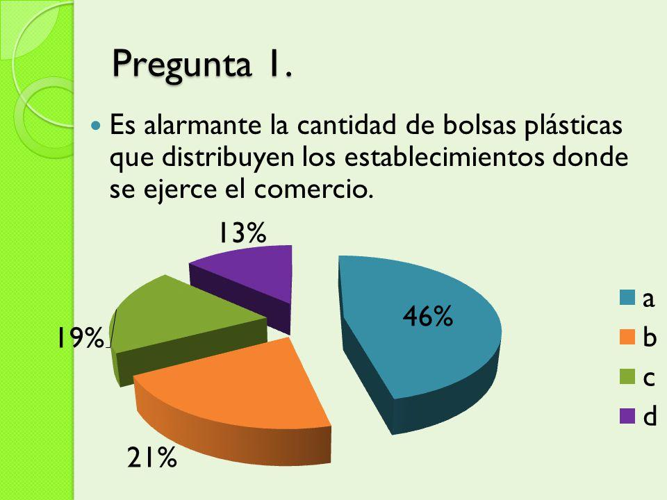 Pregunta 1. Es alarmante la cantidad de bolsas plásticas que distribuyen los establecimientos donde se ejerce el comercio.
