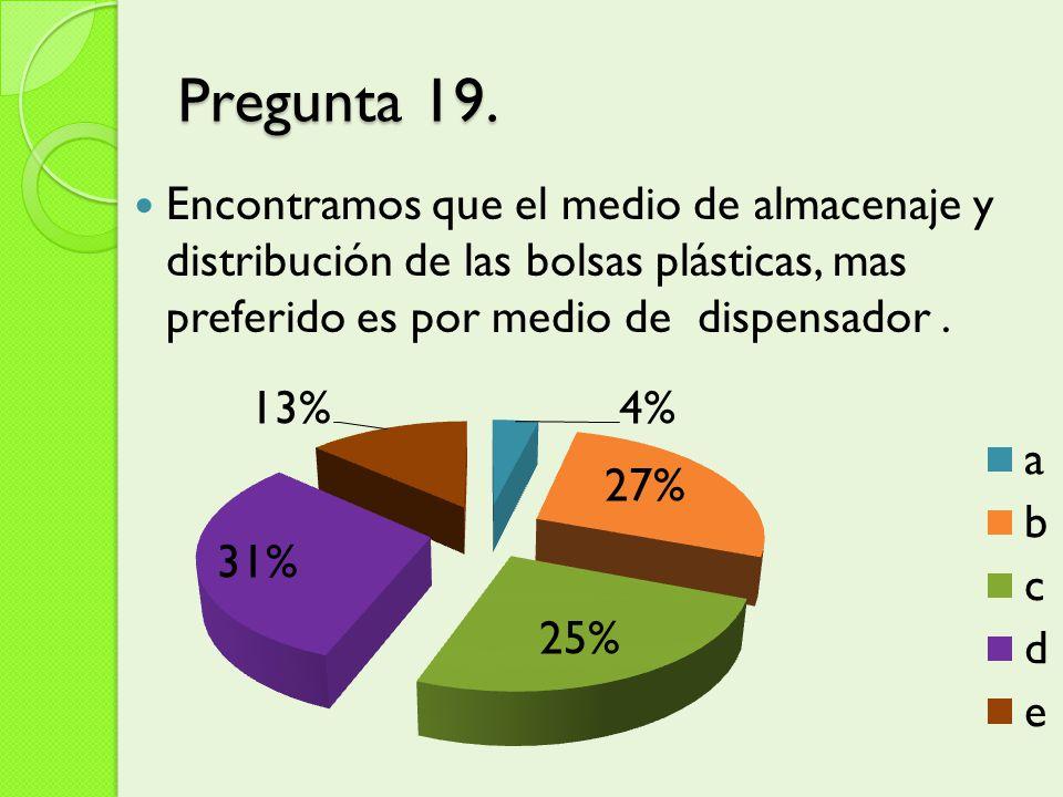 Pregunta 19. Encontramos que el medio de almacenaje y distribución de las bolsas plásticas, mas preferido es por medio de dispensador.