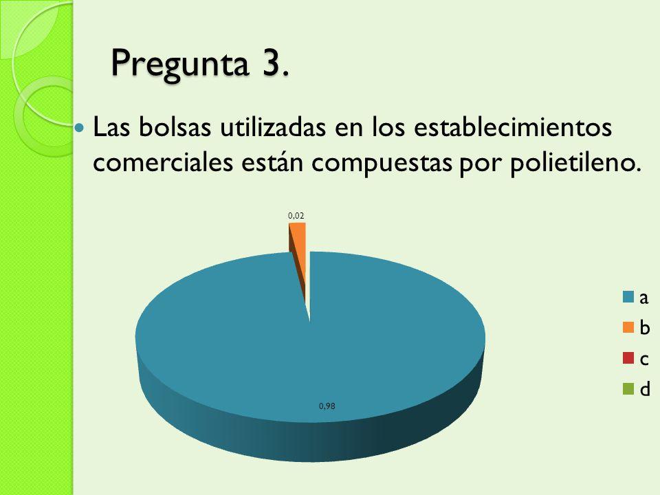 Pregunta 3. Las bolsas utilizadas en los establecimientos comerciales están compuestas por polietileno.