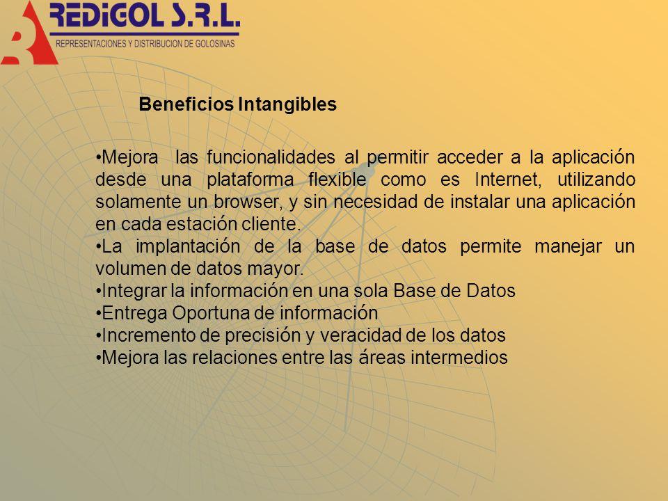 Beneficios Intangibles Mejora las funcionalidades al permitir acceder a la aplicaci ó n desde una plataforma flexible como es Internet, utilizando sol
