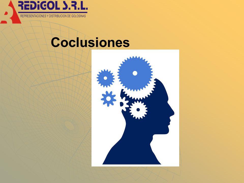Coclusiones