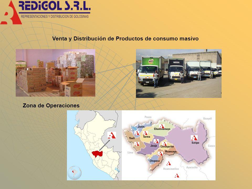 Venta y Distribución de Productos de consumo masivo Zona de Operaciones