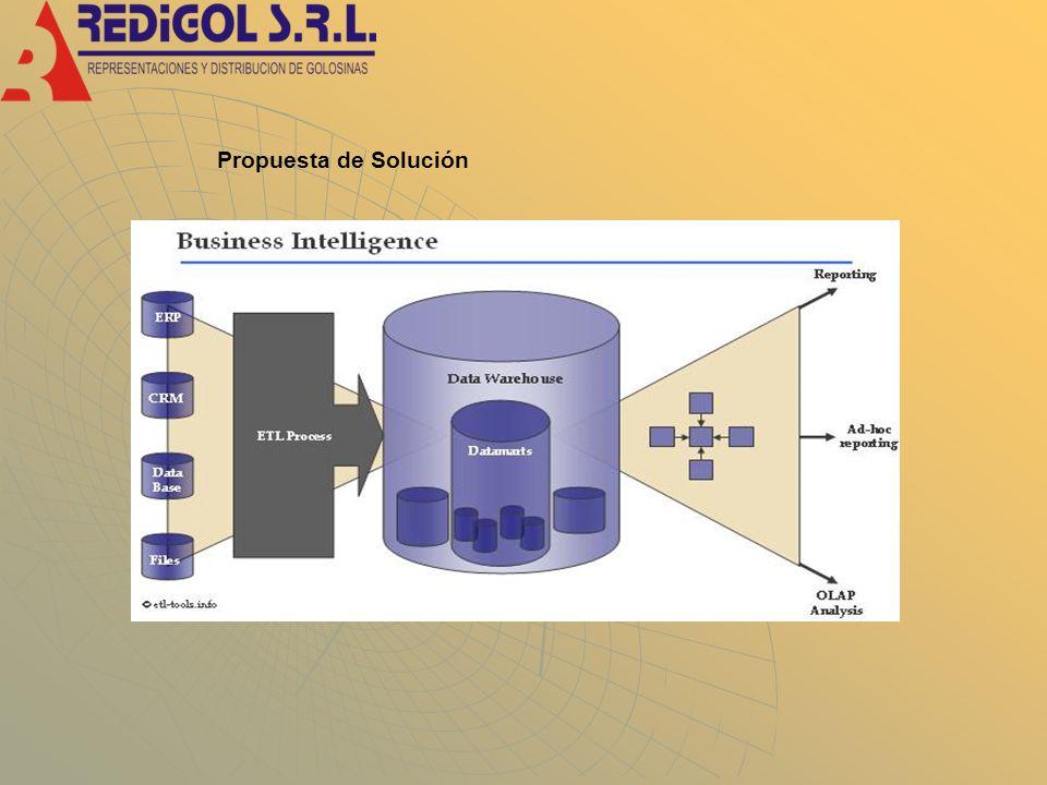 Plataforma de la Solución Open Source