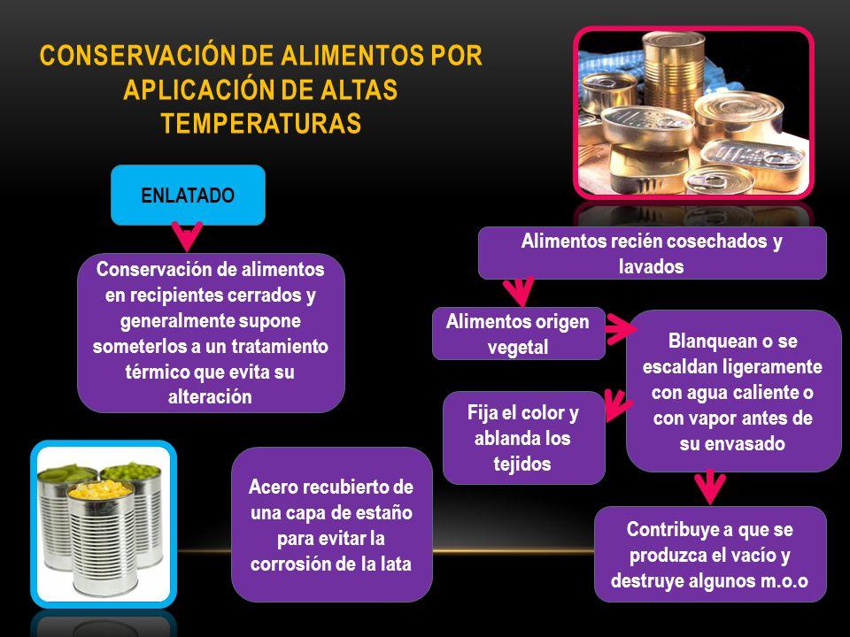 ENLATADO CONSERVACIÓN DE ALIMENTOS POR APLICACIÓN DE ALTAS TEMPERATURAS Conservación de alimentos en recipientes cerrados y generalmente supone somete