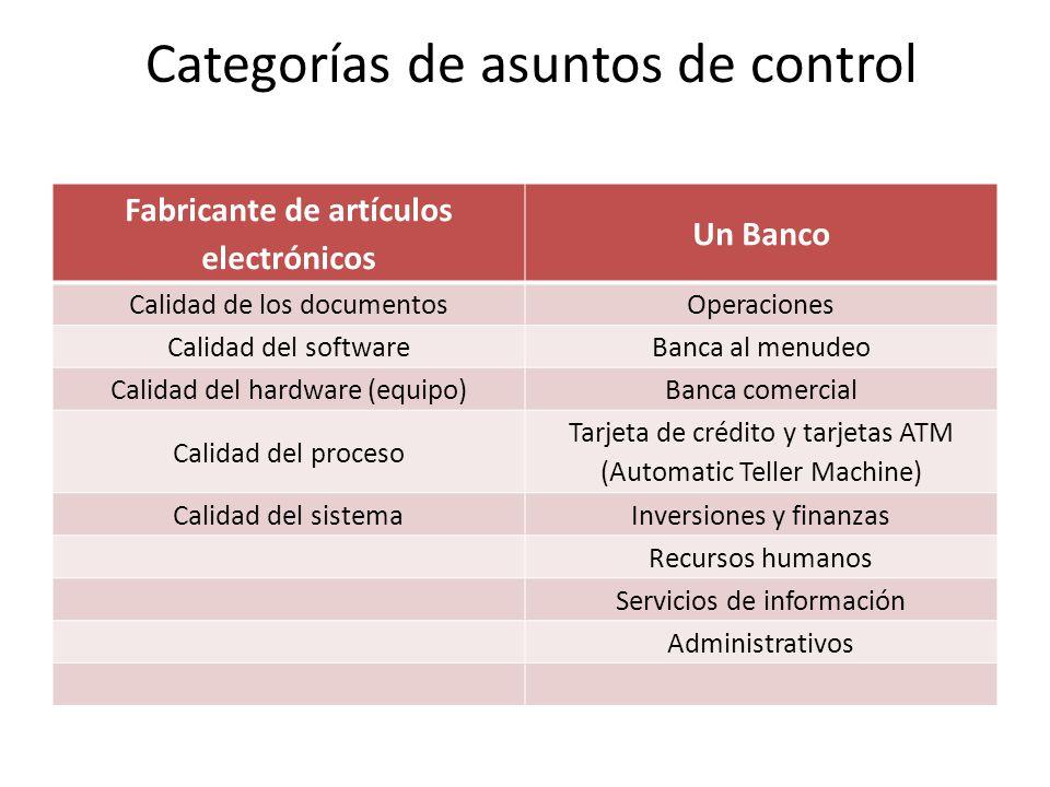 Categorías de asuntos de control Fabricante de artículos electrónicos Un Banco Calidad de los documentosOperaciones Calidad del softwareBanca al menud