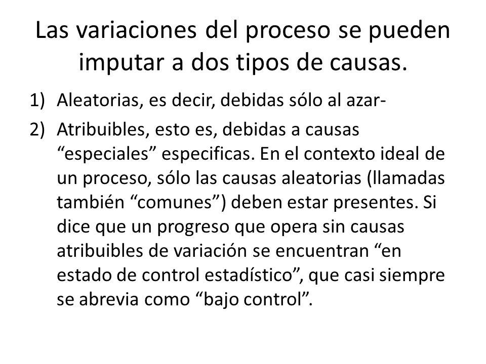 Las variaciones del proceso se pueden imputar a dos tipos de causas. 1)Aleatorias, es decir, debidas sólo al azar- 2)Atribuibles, esto es, debidas a c