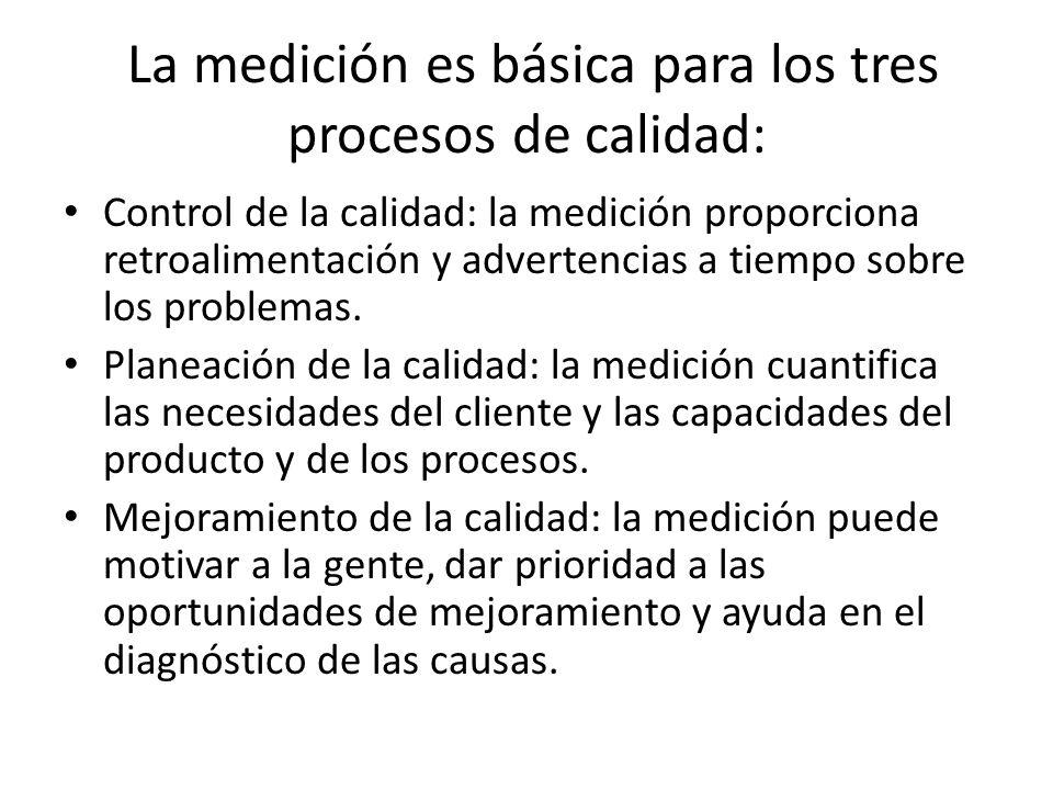 La medición es básica para los tres procesos de calidad: Control de la calidad: la medición proporciona retroalimentación y advertencias a tiempo sobr