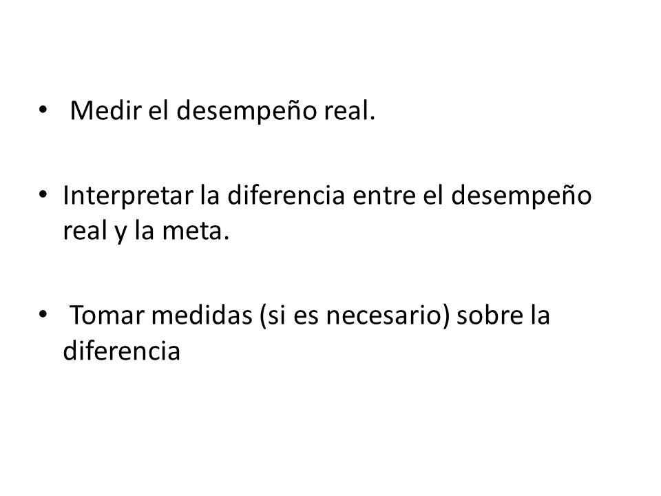 Medir el desempeño real. Interpretar la diferencia entre el desempeño real y la meta. Tomar medidas (si es necesario) sobre la diferencia