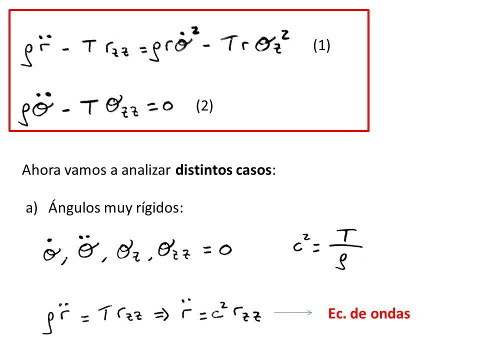 (1) Ahora vamos a analizar distintos casos: a)Ángulos muy rígidos: Ec. de ondas