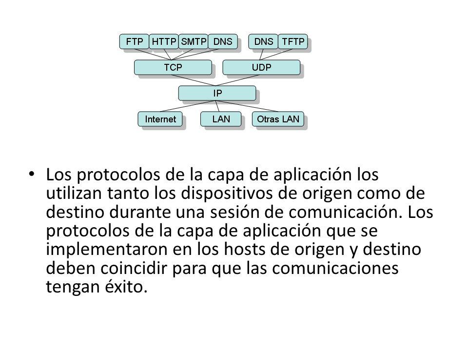 Los protocolos de la capa de aplicación los utilizan tanto los dispositivos de origen como de destino durante una sesión de comunicación. Los protocol