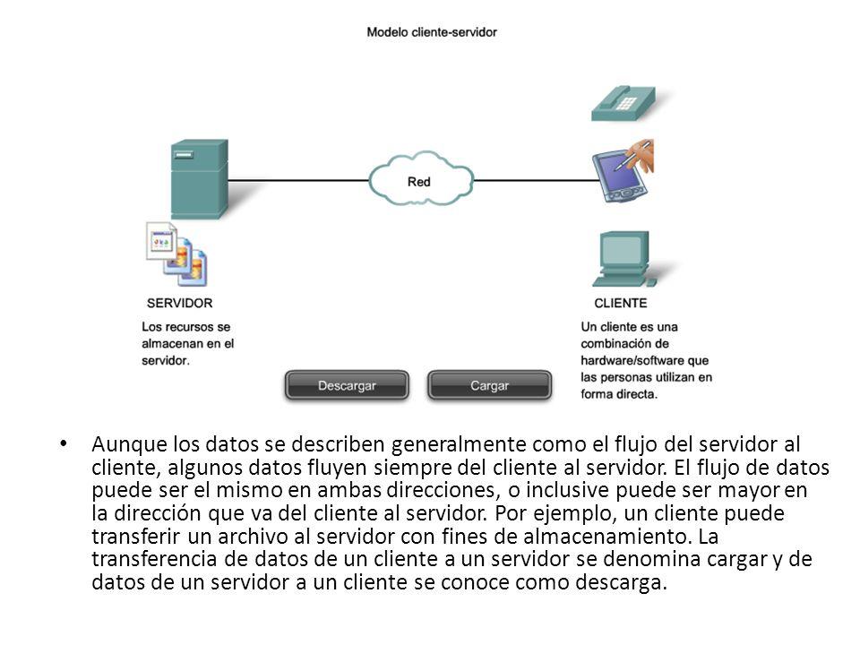Aunque los datos se describen generalmente como el flujo del servidor al cliente, algunos datos fluyen siempre del cliente al servidor. El flujo de da