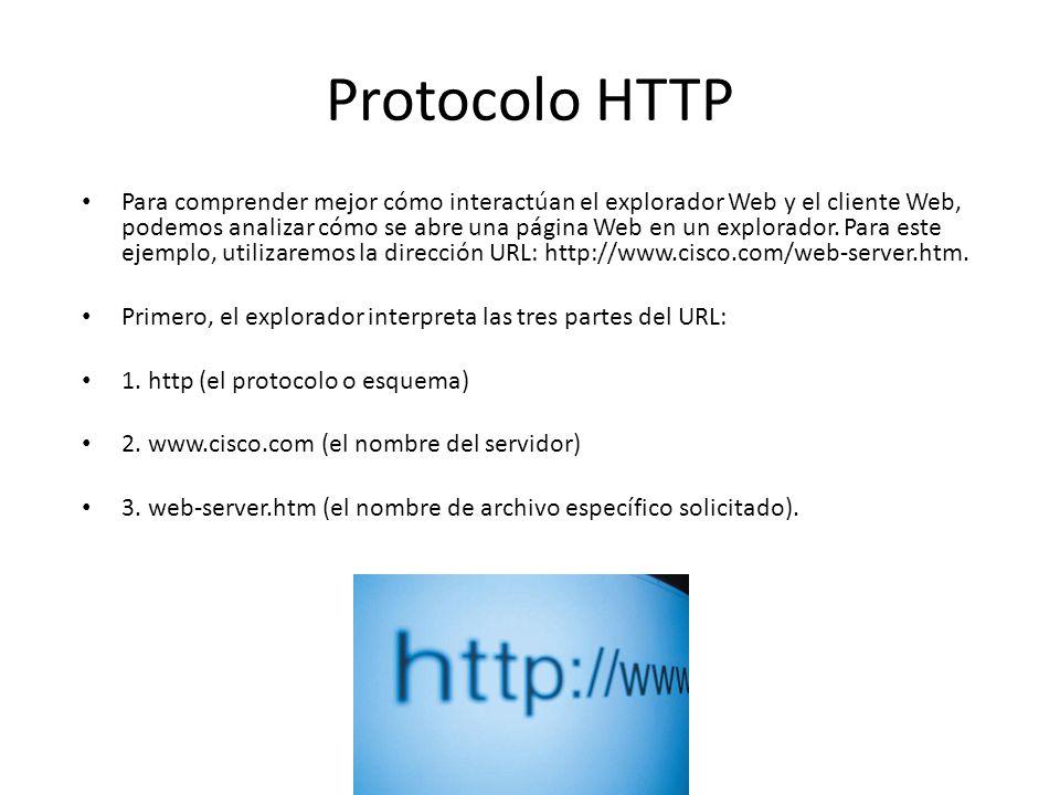 Protocolo HTTP Para comprender mejor cómo interactúan el explorador Web y el cliente Web, podemos analizar cómo se abre una página Web en un explorado