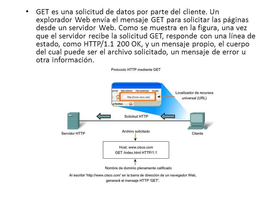 GET es una solicitud de datos por parte del cliente. Un explorador Web envía el mensaje GET para solicitar las páginas desde un servidor Web. Como se