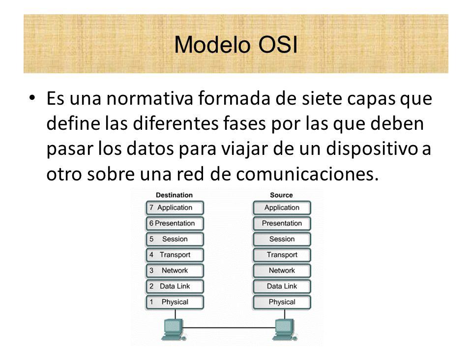Es una normativa formada de siete capas que define las diferentes fases por las que deben pasar los datos para viajar de un dispositivo a otro sobre una red de comunicaciones.