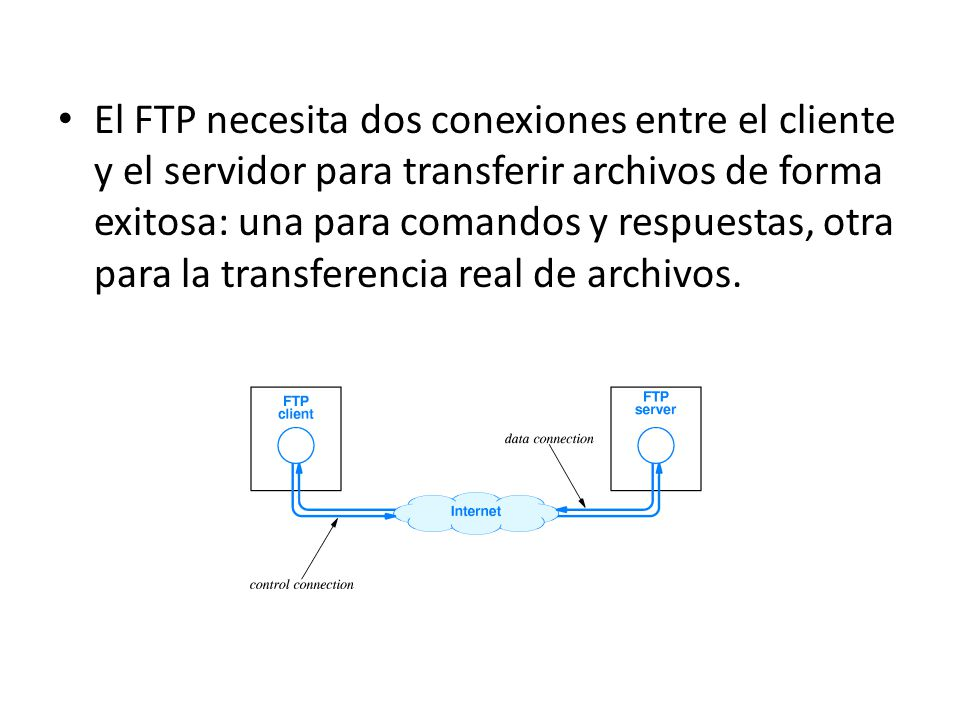 El FTP necesita dos conexiones entre el cliente y el servidor para transferir archivos de forma exitosa: una para comandos y respuestas, otra para la