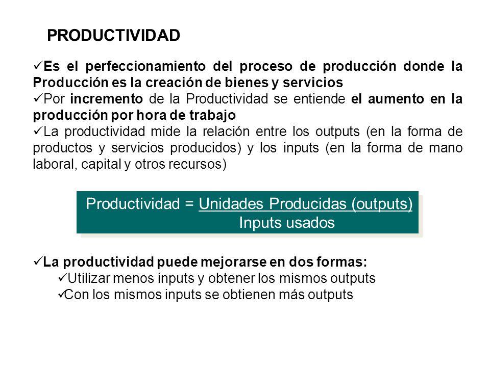 Es el perfeccionamiento del proceso de producción donde la Producción es la creación de bienes y servicios Por incremento de la Productividad se entiende el aumento en la producción por hora de trabajo La productividad mide la relación entre los outputs (en la forma de productos y servicios producidos) y los inputs (en la forma de mano laboral, capital y otros recursos) La productividad puede mejorarse en dos formas: Utilizar menos inputs y obtener los mismos outputs Con los mismos inputs se obtienen más outputs Productividad = Unidades Producidas (outputs) Inputs usados Productividad = Unidades Producidas (outputs) Inputs usados PRODUCTIVIDAD