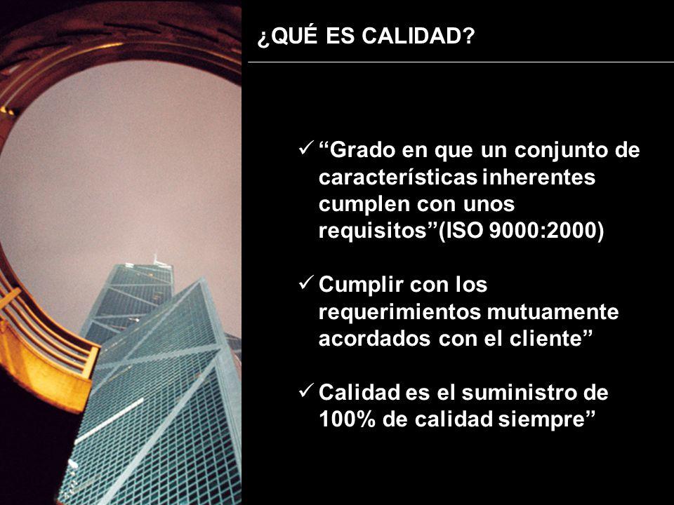Grado en que un conjunto de características inherentes cumplen con unos requisitos(ISO 9000:2000) Cumplir con los requerimientos mutuamente acordados con el cliente Calidad es el suministro de 100% de calidad siempre ¿QUÉ ES CALIDAD?
