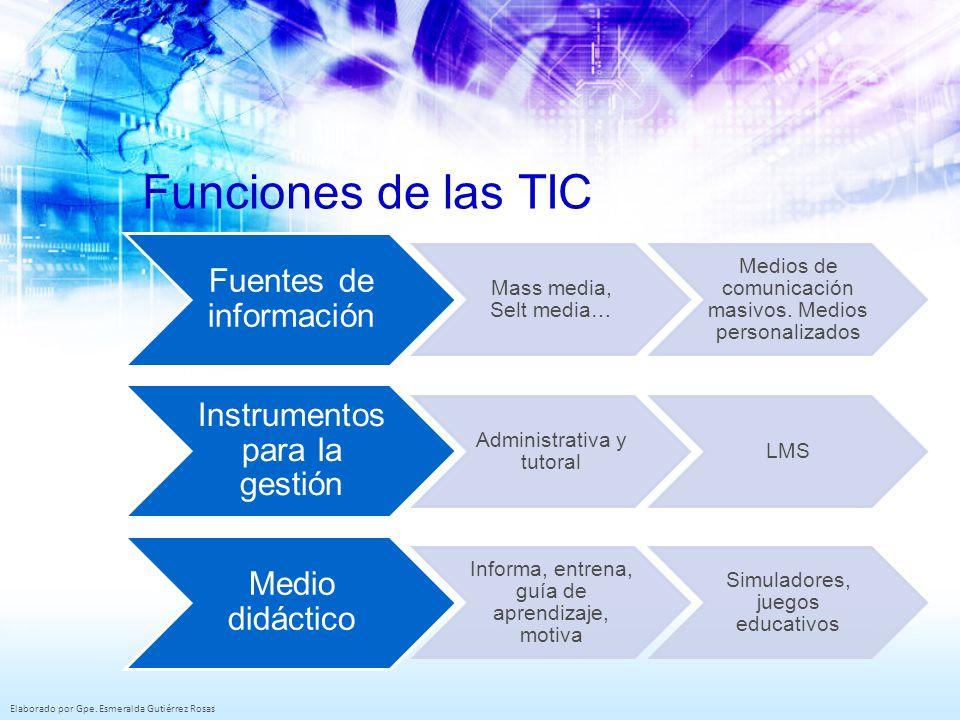 Elaborado por Gpe. Esmeralda Gutiérrez Rosas Funciones de las TIC Fuentes de información Mass media, Selt media… Medios de comunicación masivos. Medio