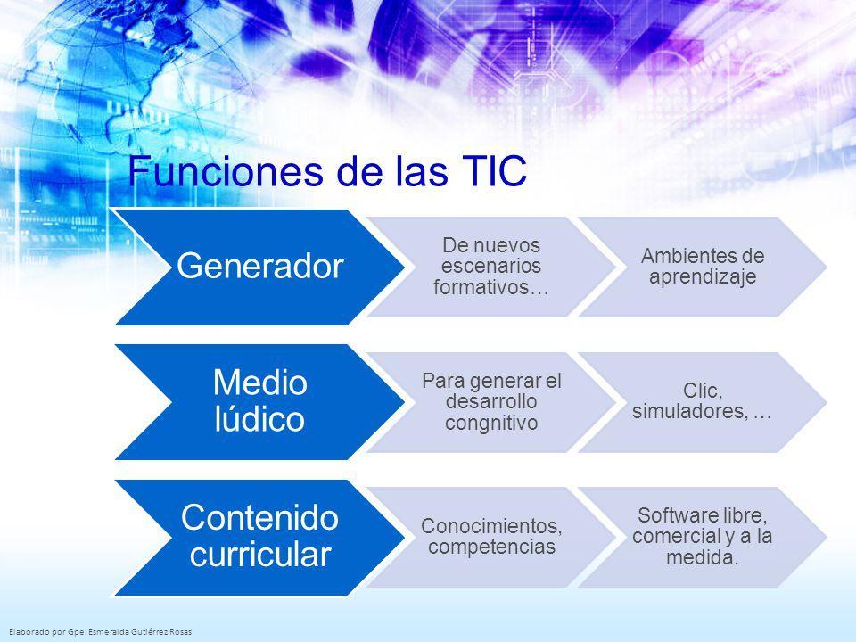 Elaborado por Gpe. Esmeralda Gutiérrez Rosas Funciones de las TIC Generador De nuevos escenarios formativos… Ambientes de aprendizaje Medio lúdico Par