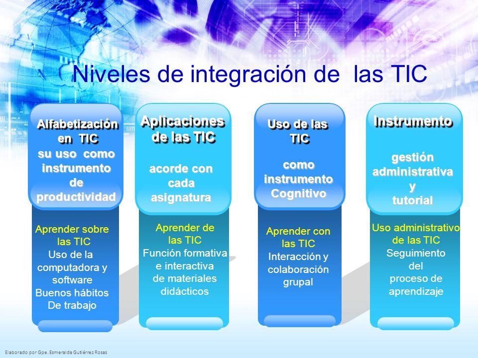 Elaborado por Gpe. Esmeralda Gutiérrez Rosas Niveles de integración de las TIC Aprender sobre las TIC Uso de la computadora y software Buenos hábitos