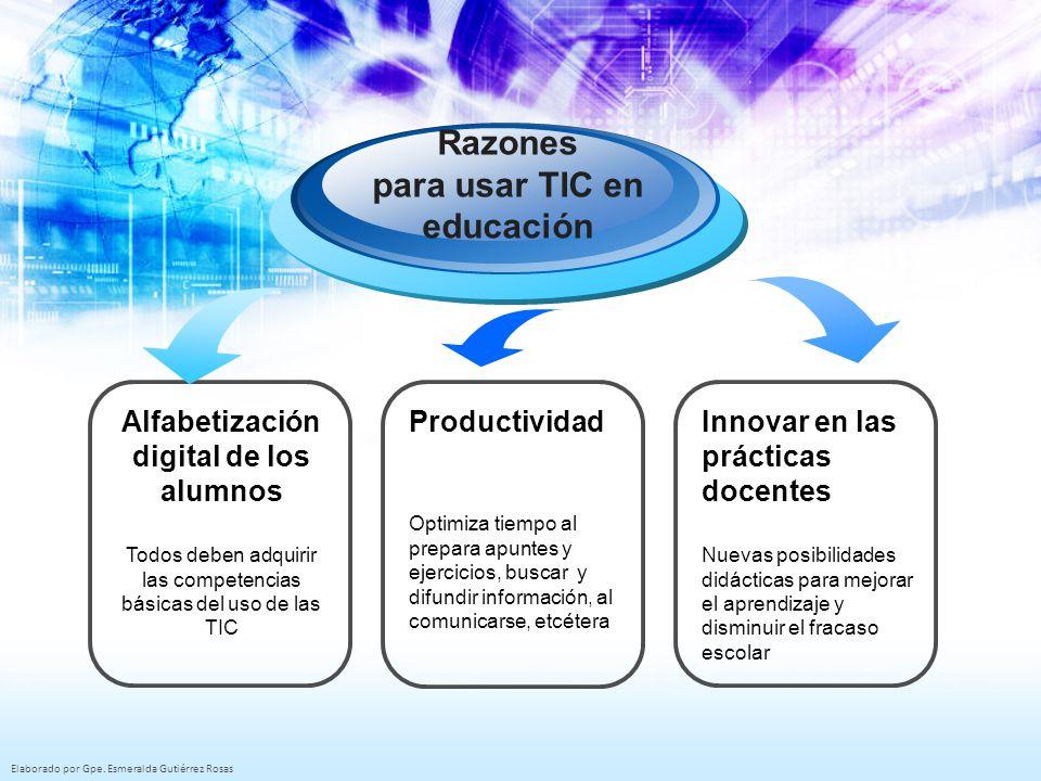 Elaborado por Gpe. Esmeralda Gutiérrez Rosas Razones para usar TIC en educación Innovar en las prácticas docentes Nuevas posibilidades didácticas para