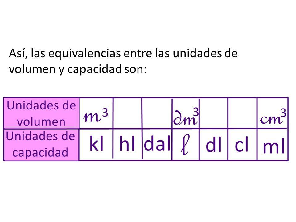Así, las equivalencias entre las unidades de volumen y capacidad son: