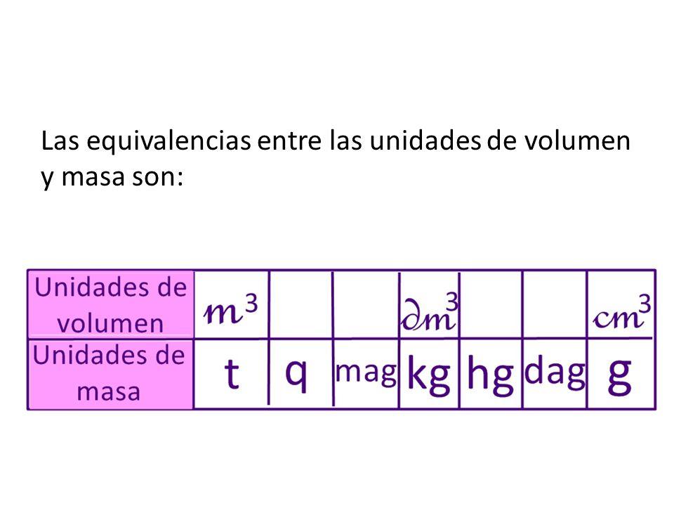 Las equivalencias entre las unidades de volumen y masa son: